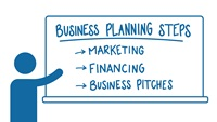 Business Planning Program
