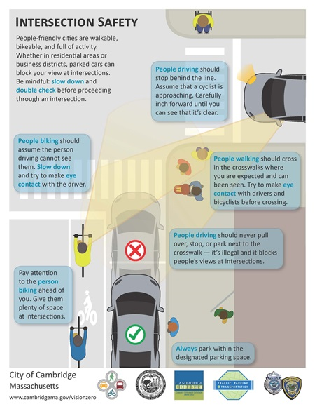 Image showing how to drive safely through intersections