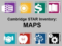 Cover of STAR Maps Slide Deck