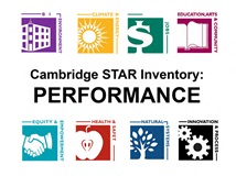 Cover of STAR Cambridge performance slide deck