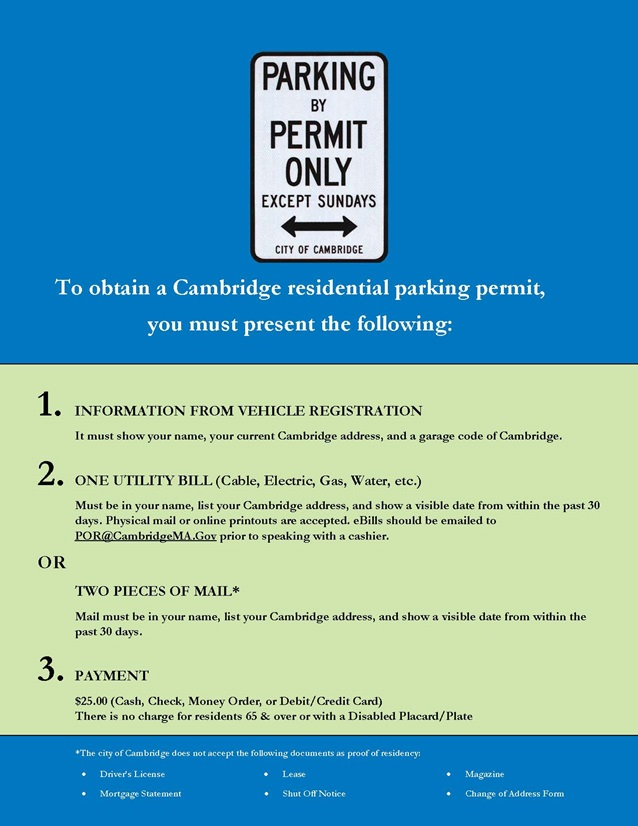 Permit Parking Requirements