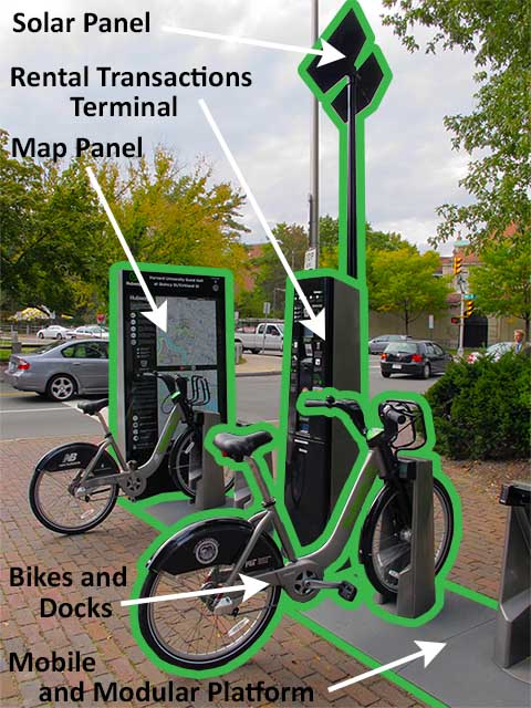 diagram showing components of bikeshare station
