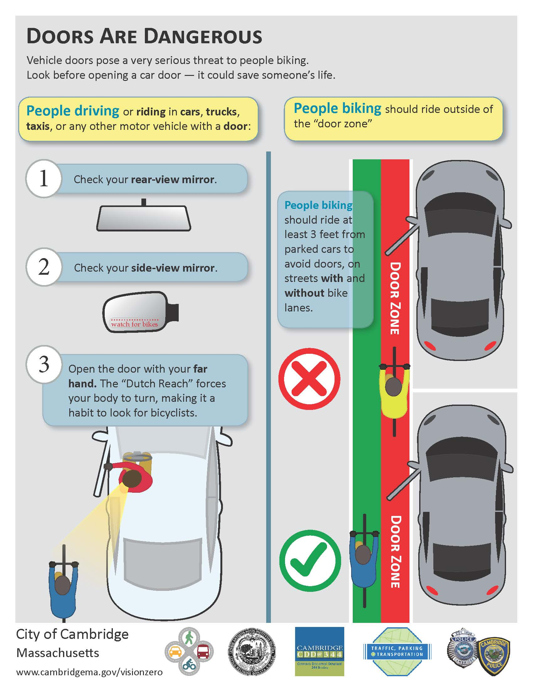 Image showing how to bike near car doors
