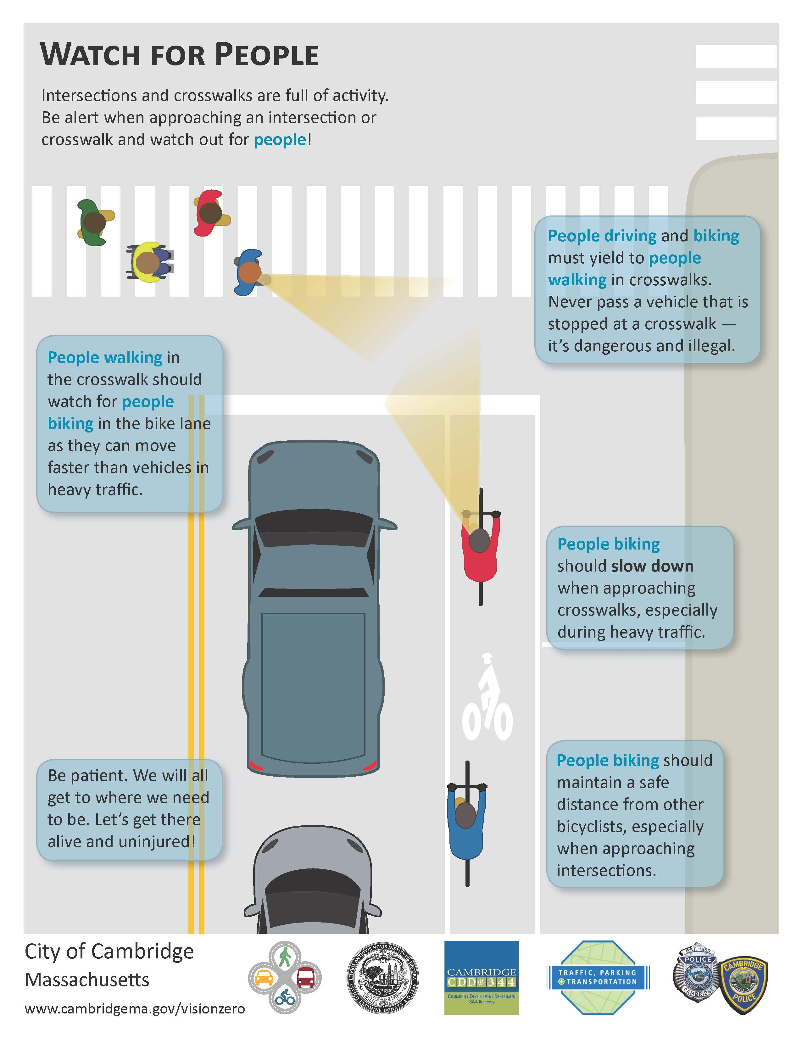 Image showing how to watch for people when driving in Cambridge
