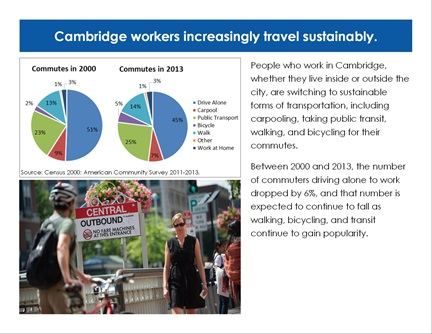Transportation Trends page 8:L Cambridge workers increasingly travel sustainably.