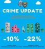 June 2017 infographic for BridgeStat Monthly Crime Report