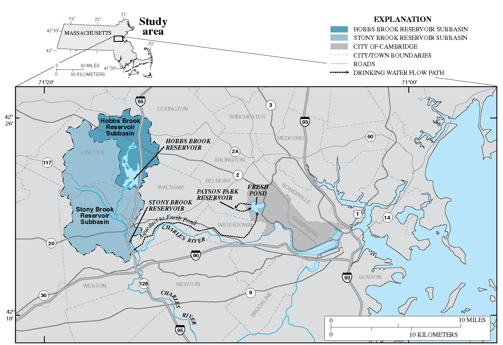 USGS watershed image